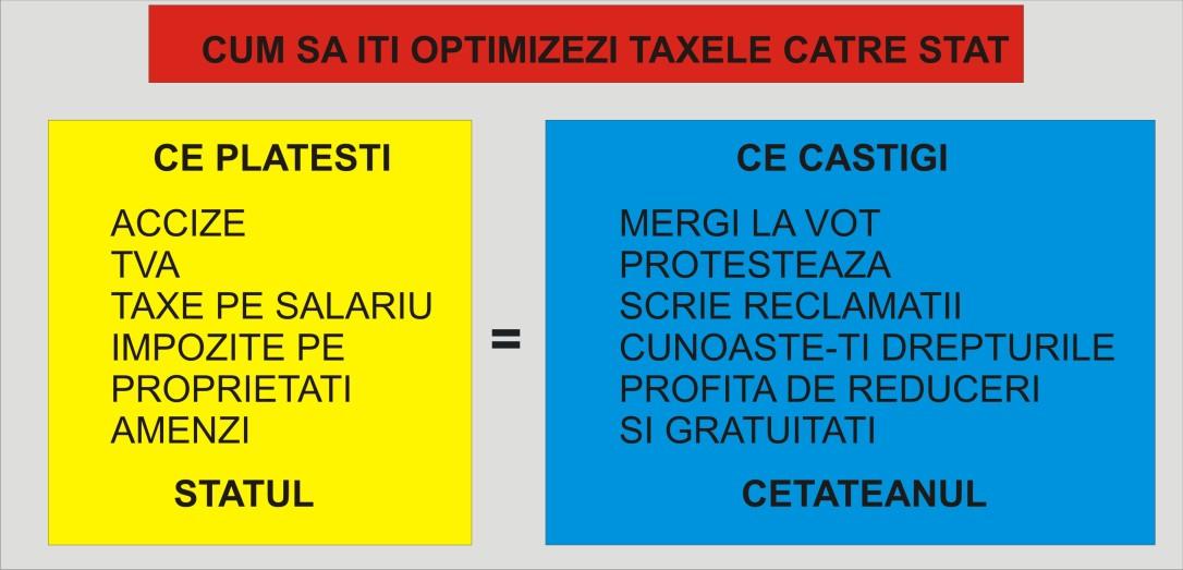 13.Minimalist in Romania - Cum sa iti optimizezi taxele catre stat - 12.02.2018